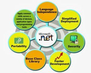 .net framework offline installer